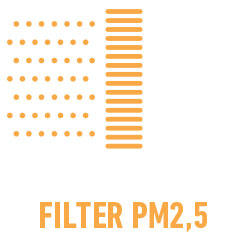 Filter PM 2,5